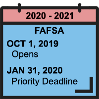 FAFSA Priority Filing Deadline